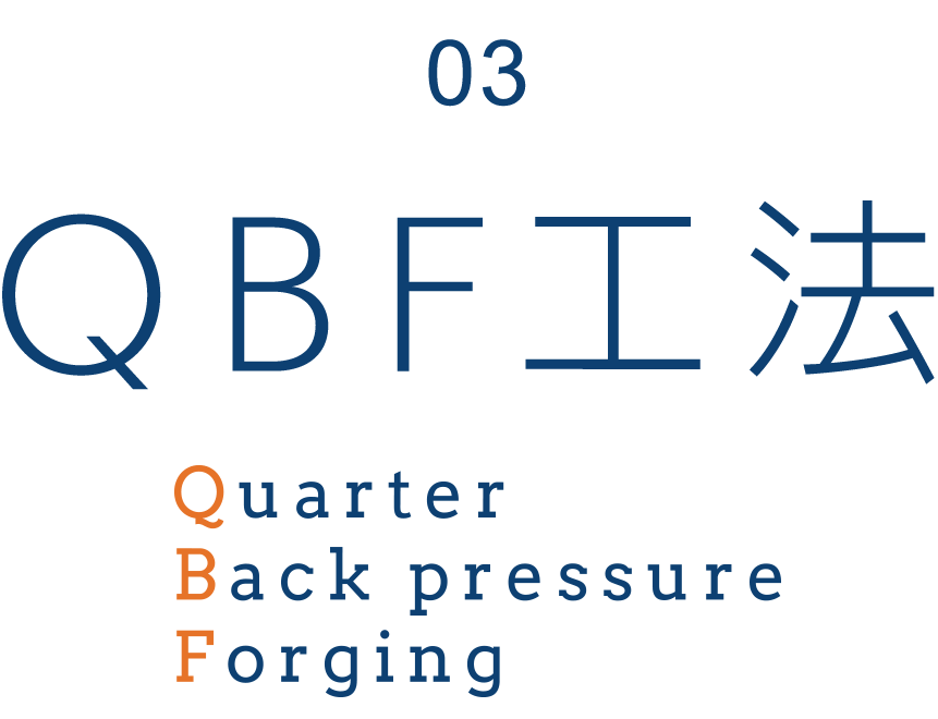 QBF工法